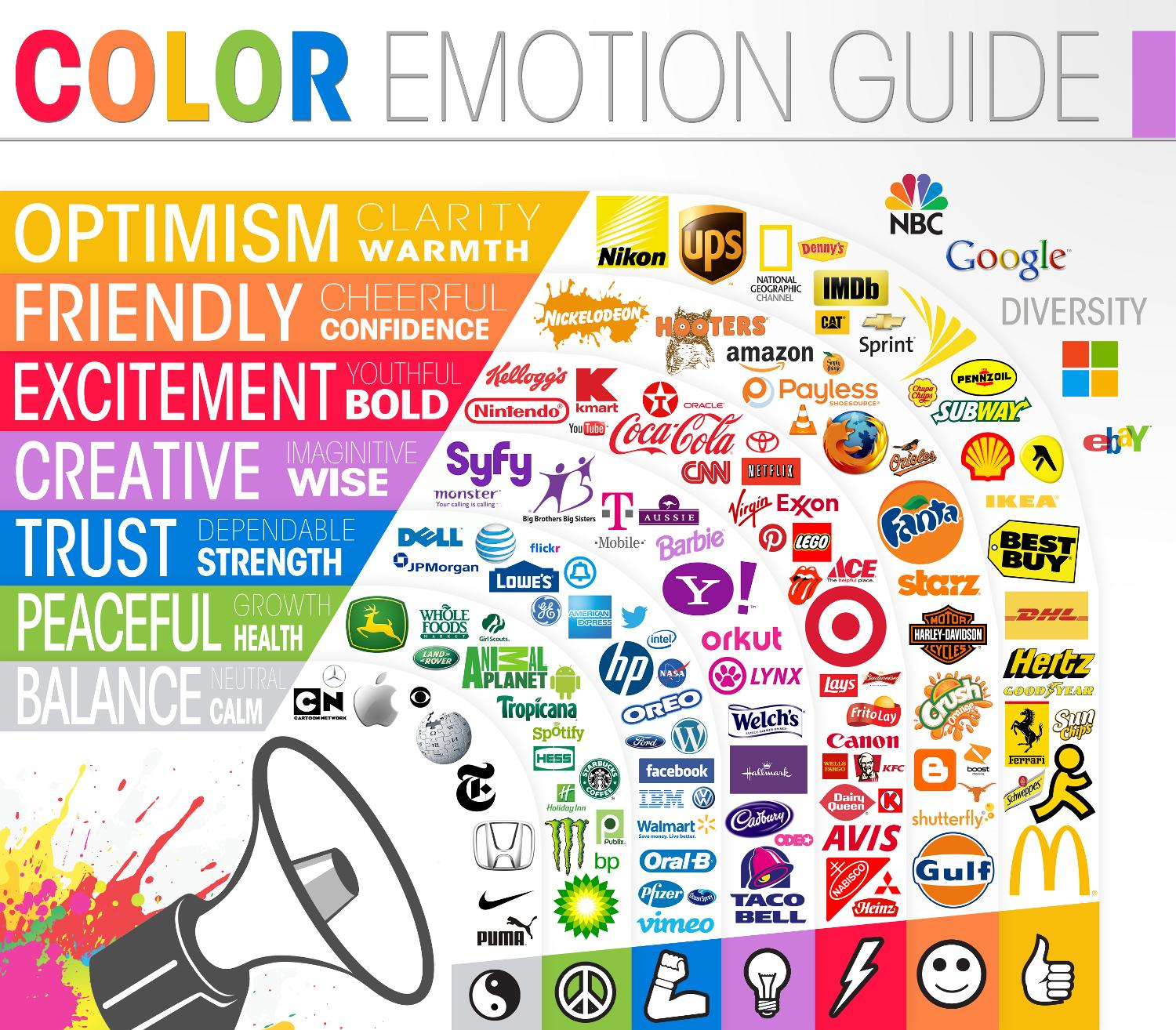 Colors-of-Companies
