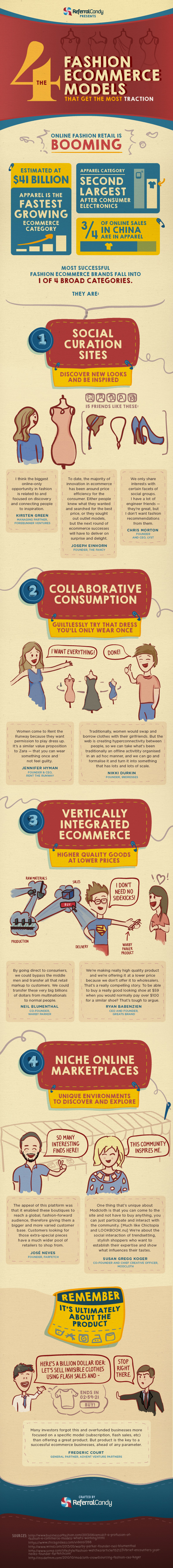 The 4 Fashion Ecommerce Models That Get The Most Traction [Infographic]